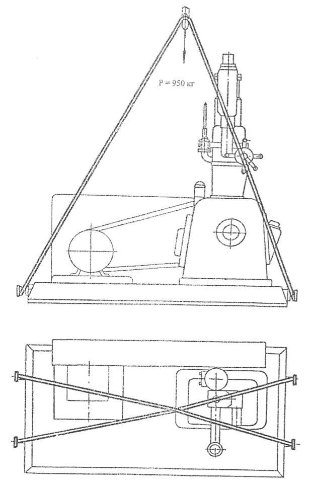 Рисунок 50 - Схема строповки